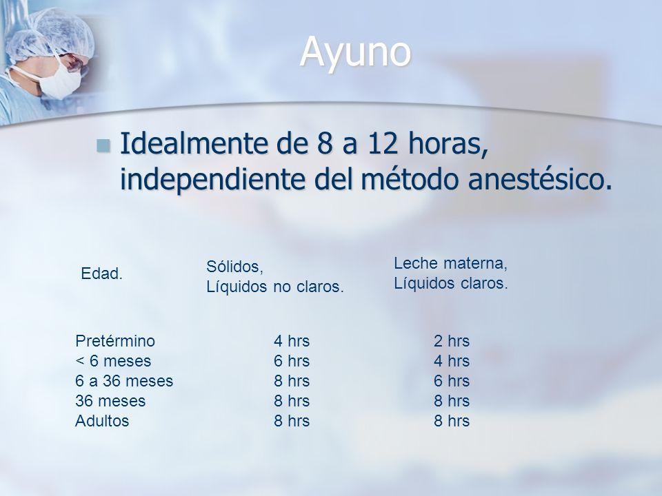 Ayuno Idealmente de 8 a 12 horas, independiente del método anestésico.