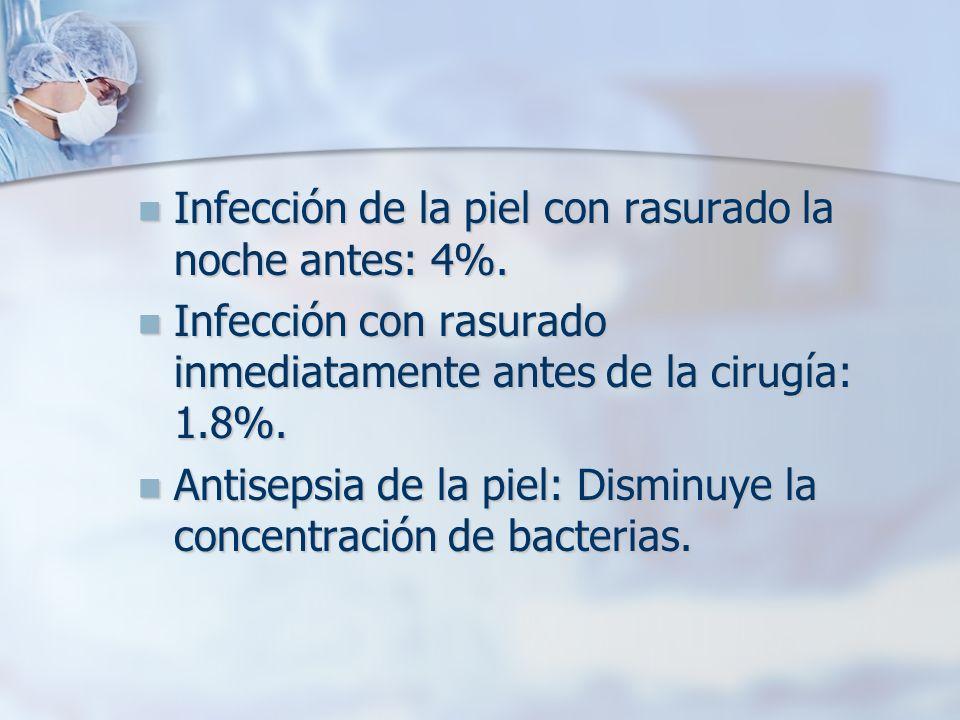 Infección de la piel con rasurado la noche antes: 4%.