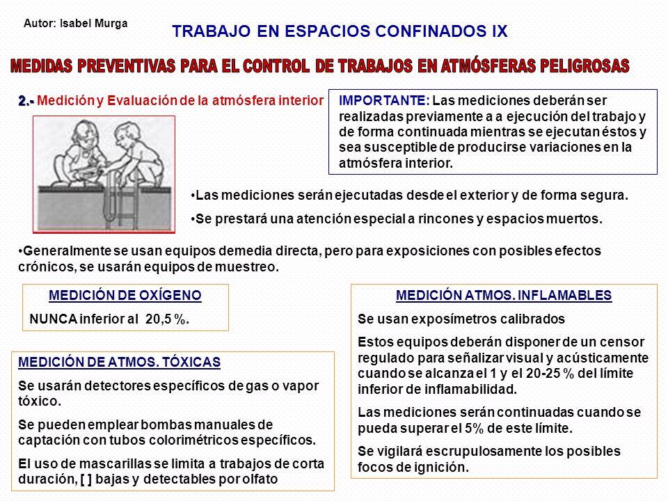 TRABAJO EN ESPACIOS CONFINADOS IX
