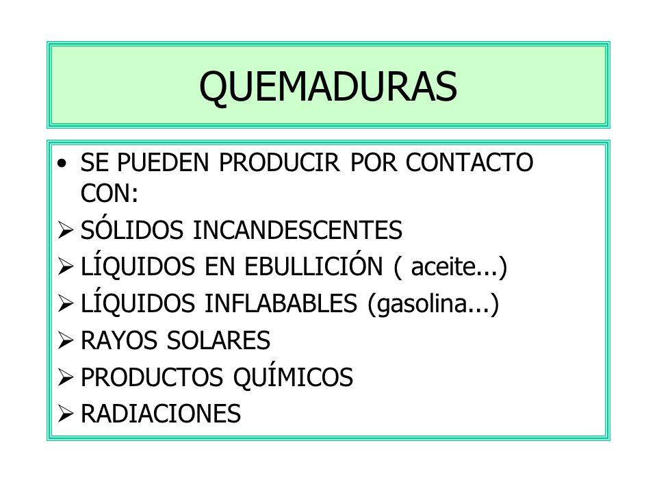 QUEMADURAS SE PUEDEN PRODUCIR POR CONTACTO CON: SÓLIDOS INCANDESCENTES