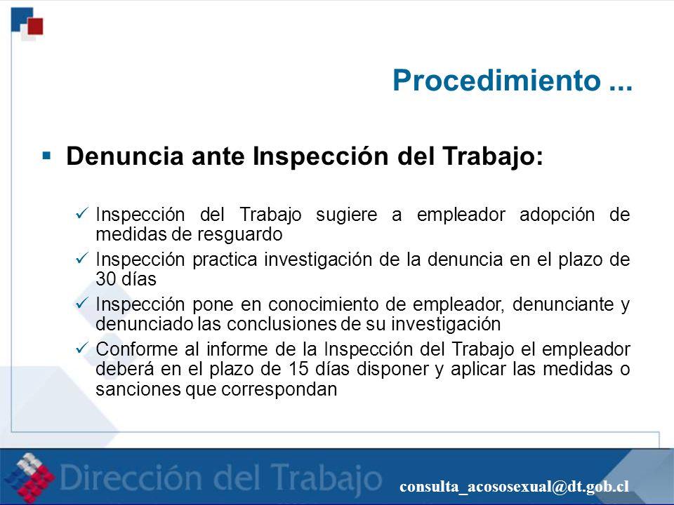 Procedimiento ... Denuncia ante Inspección del Trabajo: