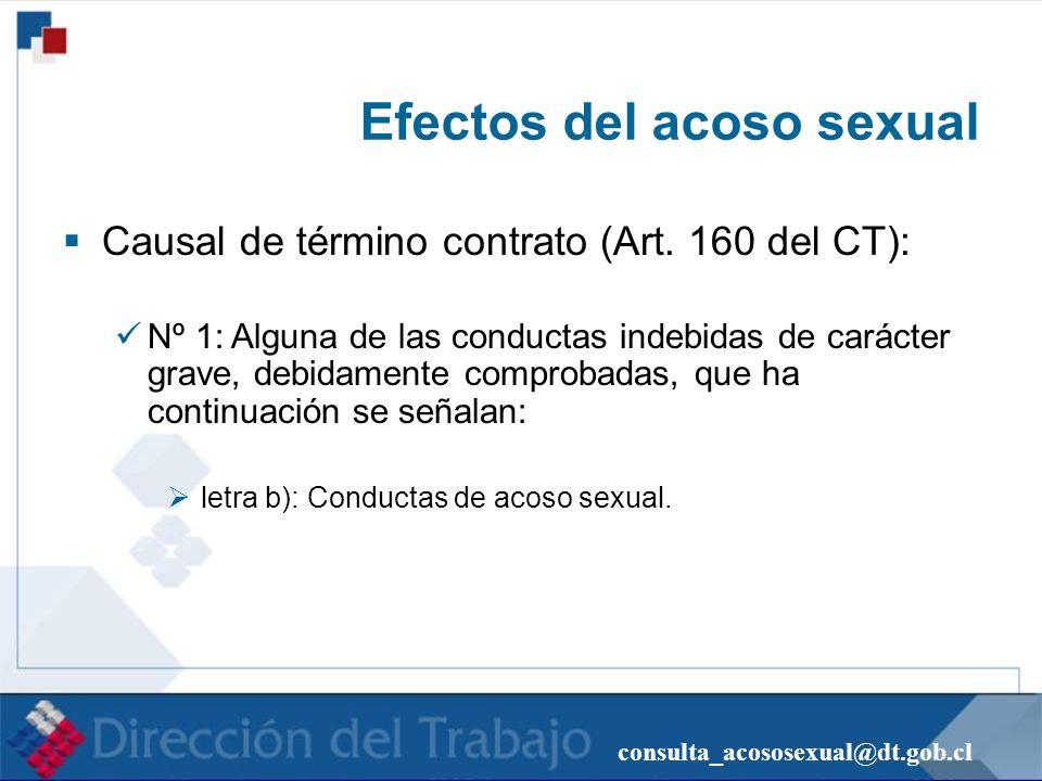 Efectos del acoso sexual