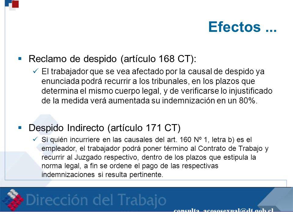 Efectos ... Reclamo de despido (artículo 168 CT):