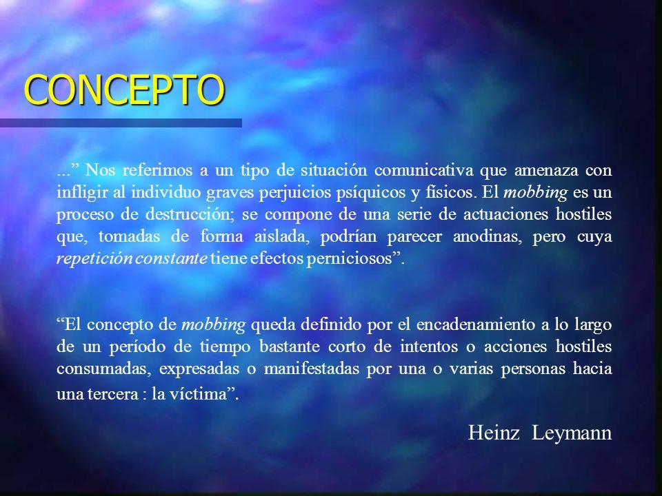 CONCEPTO Heinz Leymann