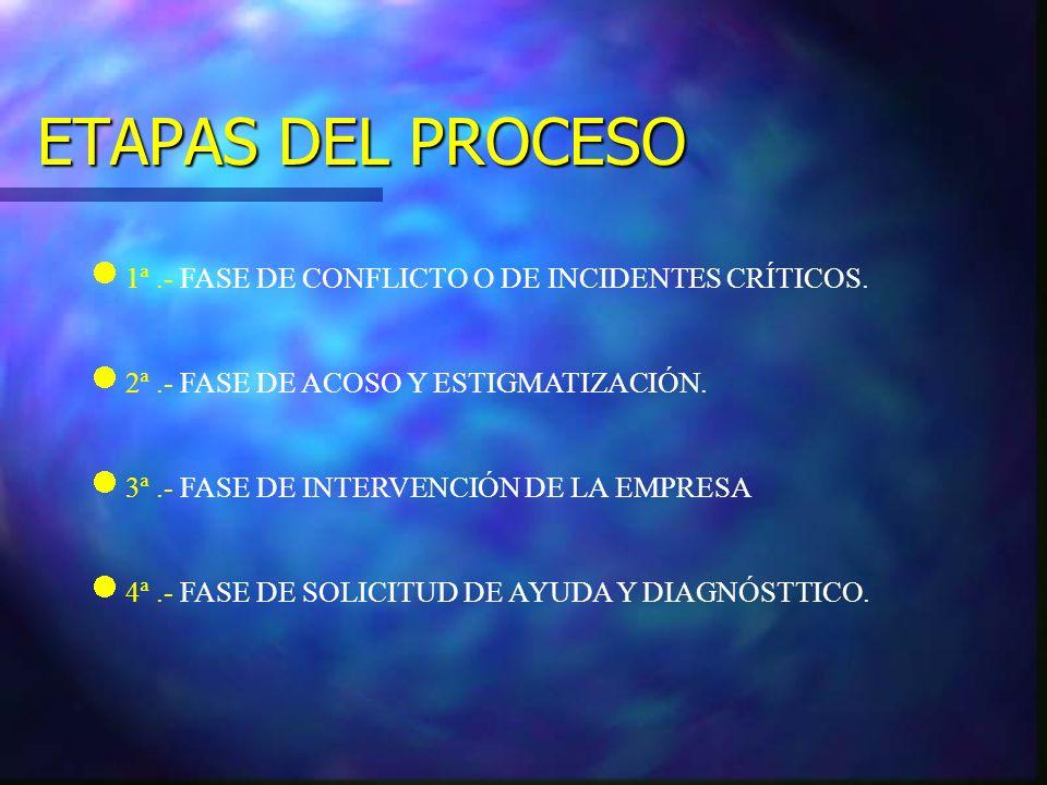 ETAPAS DEL PROCESO  1ª .- FASE DE CONFLICTO O DE INCIDENTES CRÍTICOS.