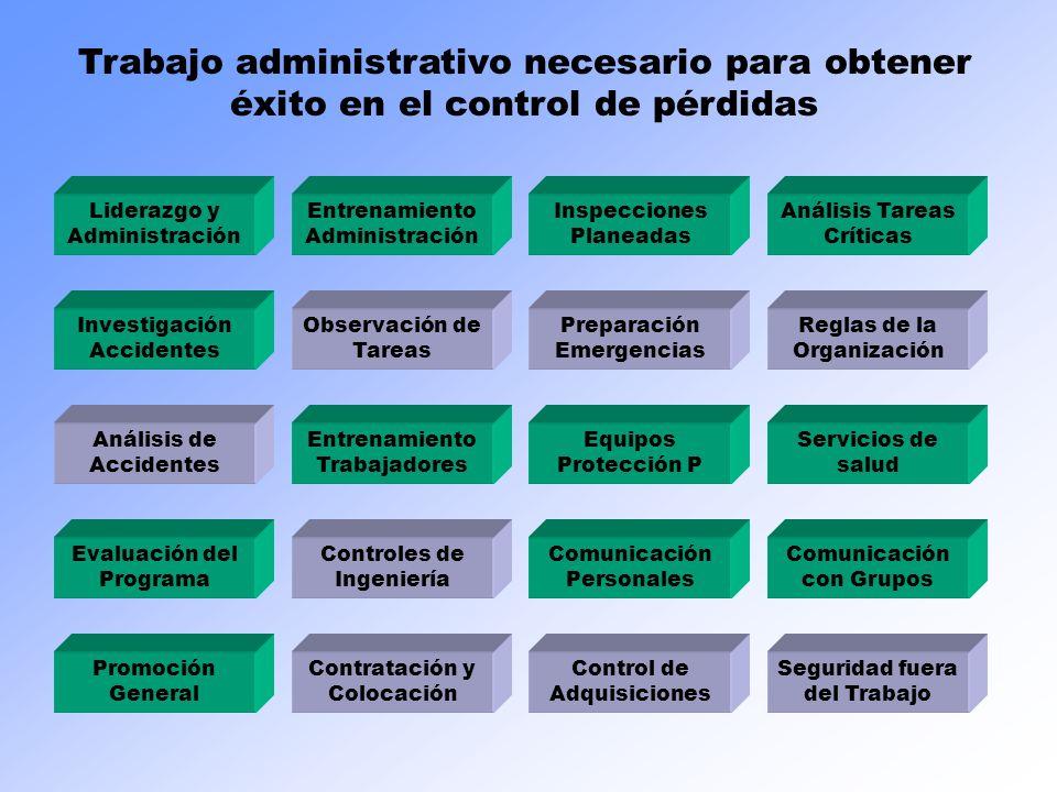 Trabajo administrativo necesario para obtener éxito en el control de pérdidas