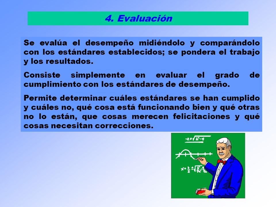 4. EvaluaciónSe evalúa el desempeño midiéndolo y comparándolo con los estándares establecidos; se pondera el trabajo y los resultados.