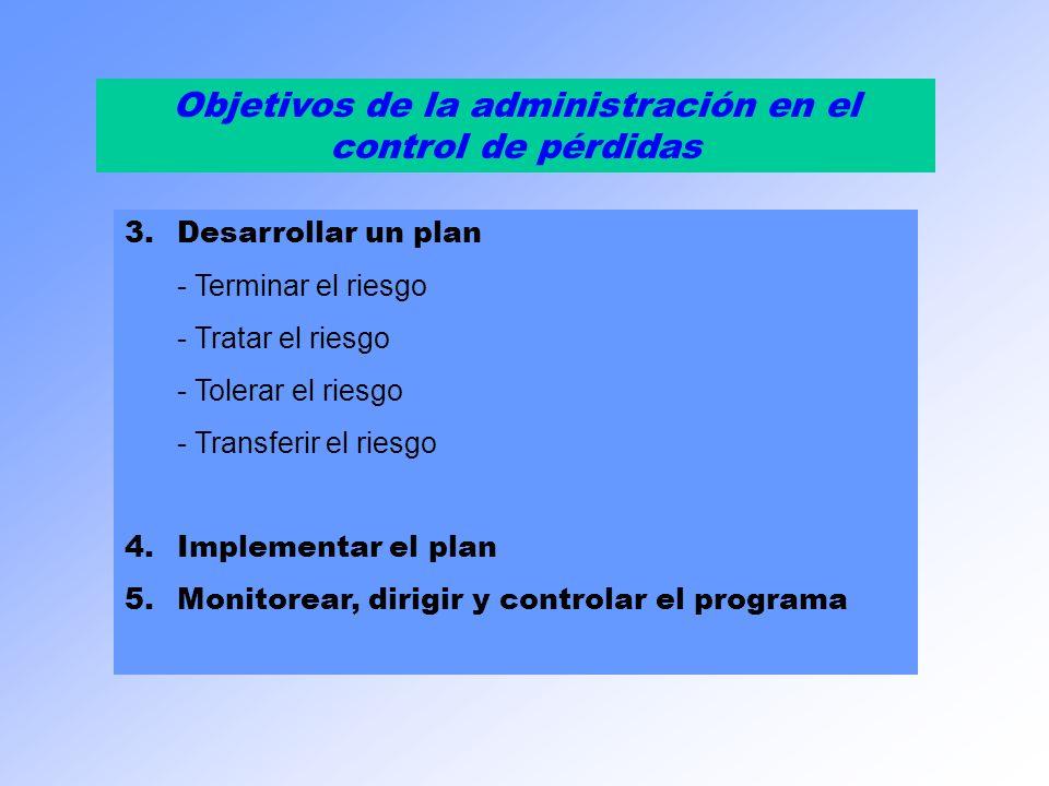 Objetivos de la administración en el control de pérdidas
