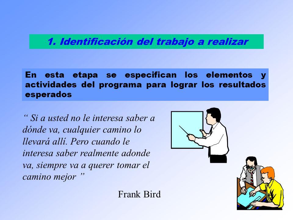 1. Identificación del trabajo a realizar