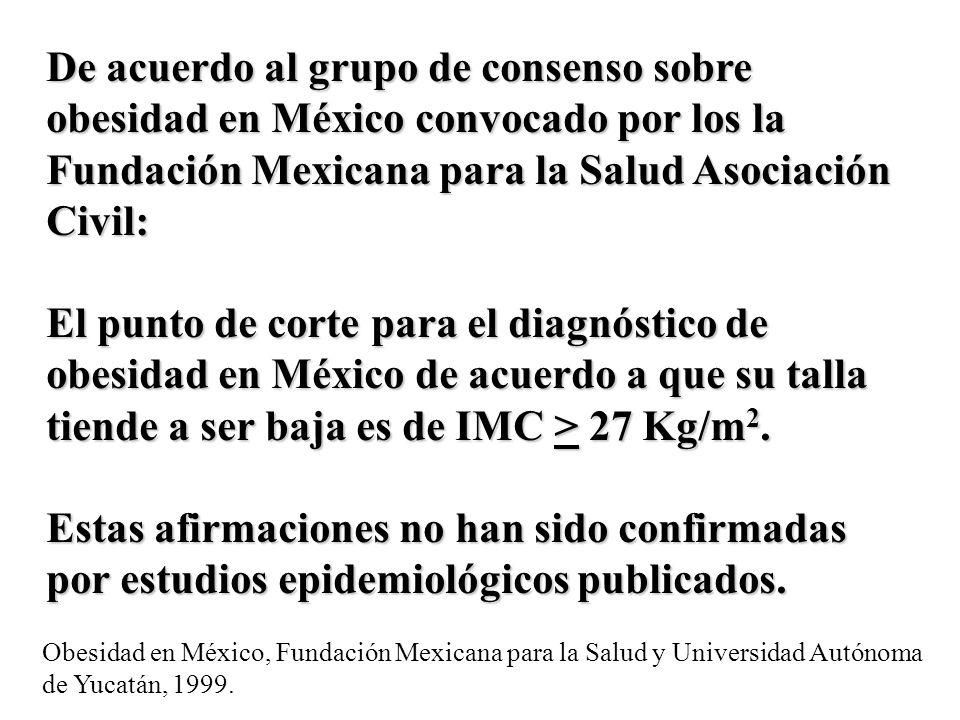 De acuerdo al grupo de consenso sobre obesidad en México convocado por los la Fundación Mexicana para la Salud Asociación Civil: