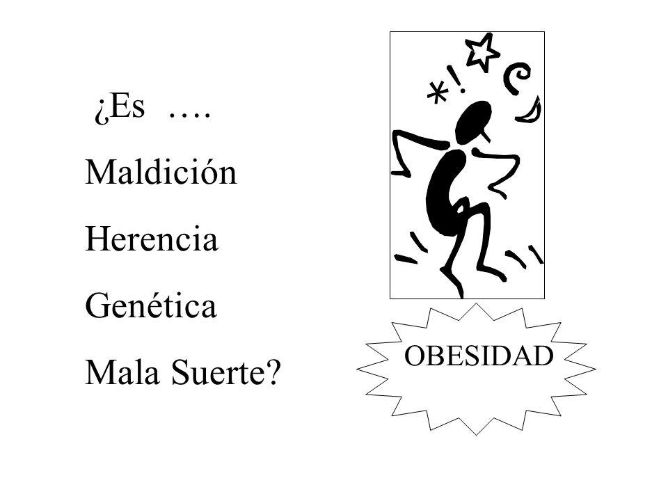 ¿Es …. Maldición Herencia Genética Mala Suerte OBESIDAD