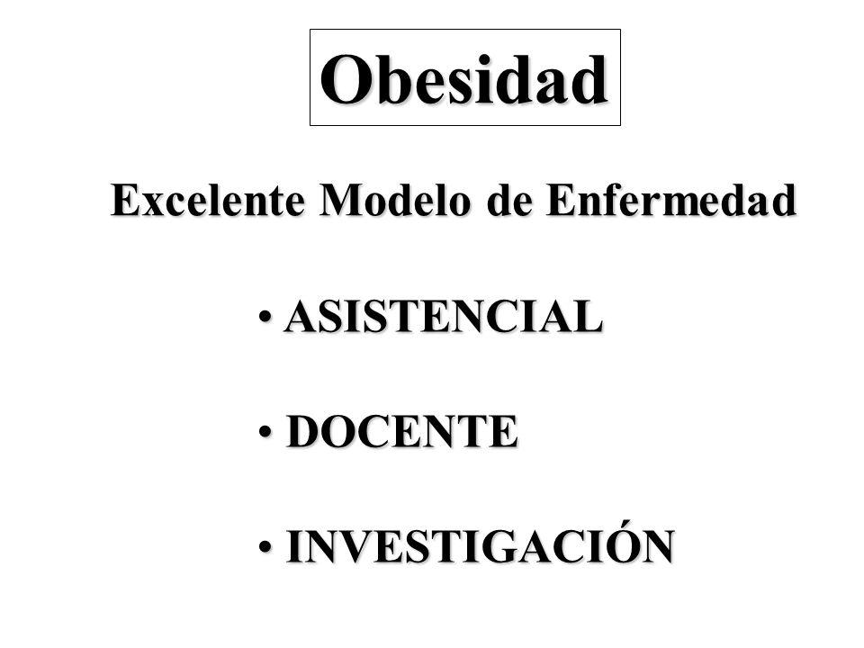 Obesidad Excelente Modelo de Enfermedad ASISTENCIAL DOCENTE