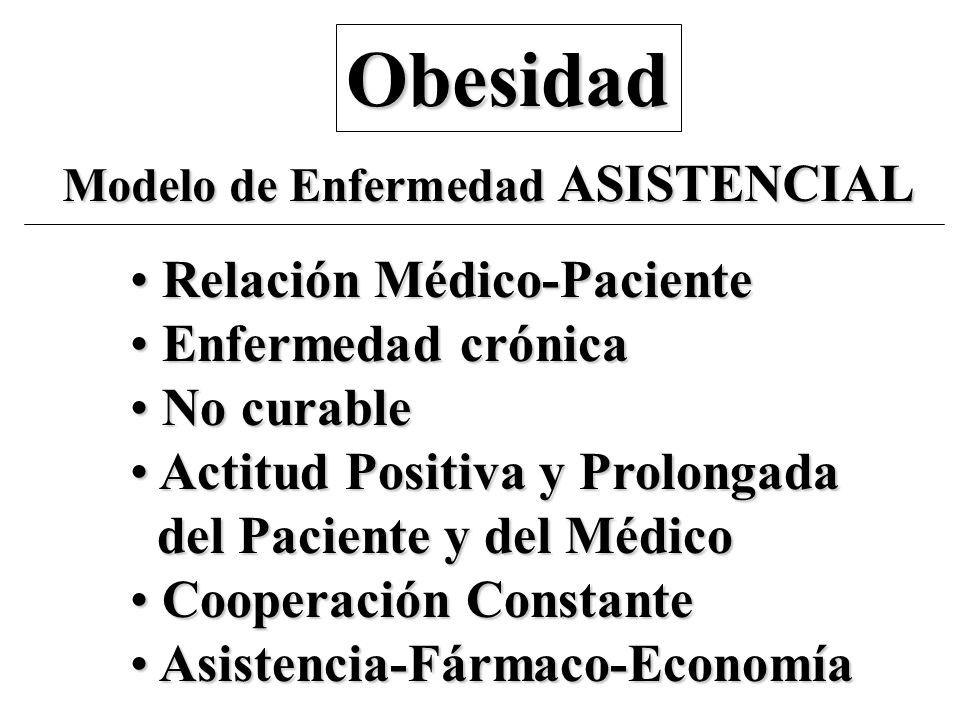 Obesidad Relación Médico-Paciente Enfermedad crónica No curable