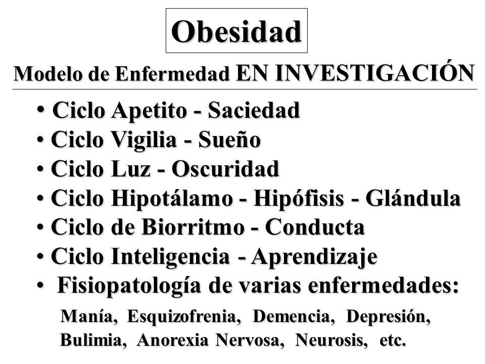 Obesidad Ciclo Apetito - Saciedad Ciclo Vigilia - Sueño