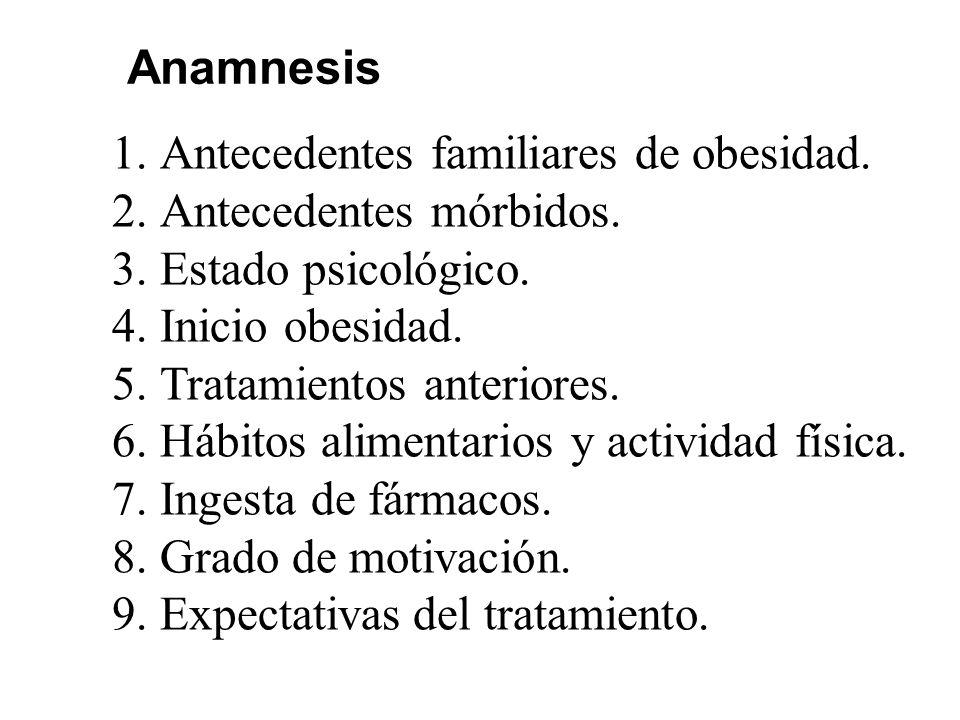 Anamnesis Antecedentes familiares de obesidad. Antecedentes mórbidos. Estado psicológico. Inicio obesidad.