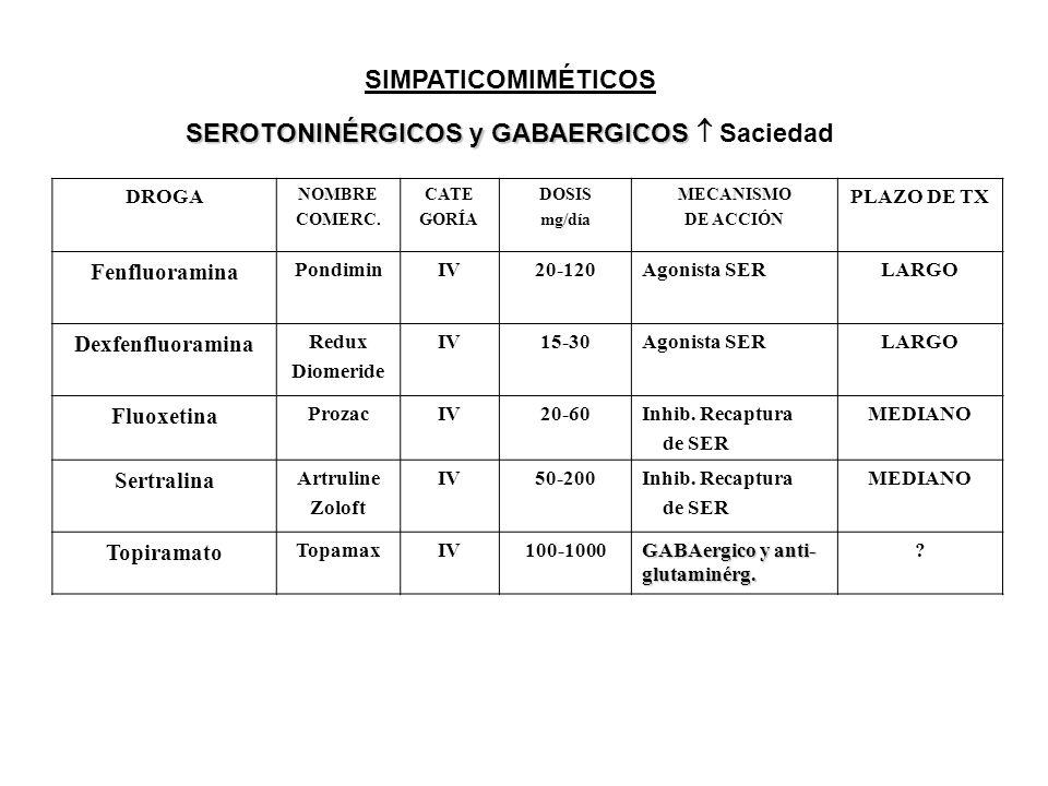 SEROTONINÉRGICOS y GABAERGICOS  Saciedad