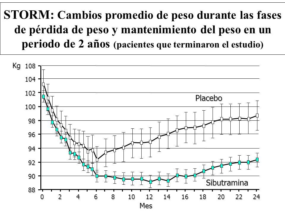 STORM: Cambios promedio de peso durante las fases de pérdida de peso y mantenimiento del peso en un periodo de 2 años (pacientes que terminaron el estudio)