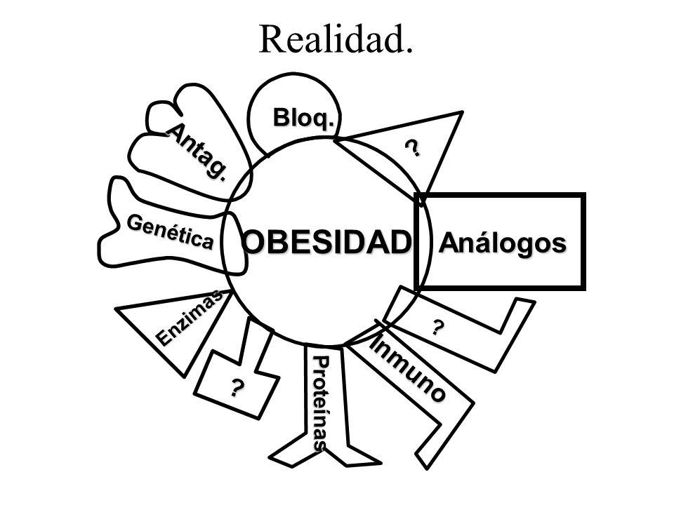Realidad. OBESIDAD Análogos Inmuno Bloq. Antag. Genética