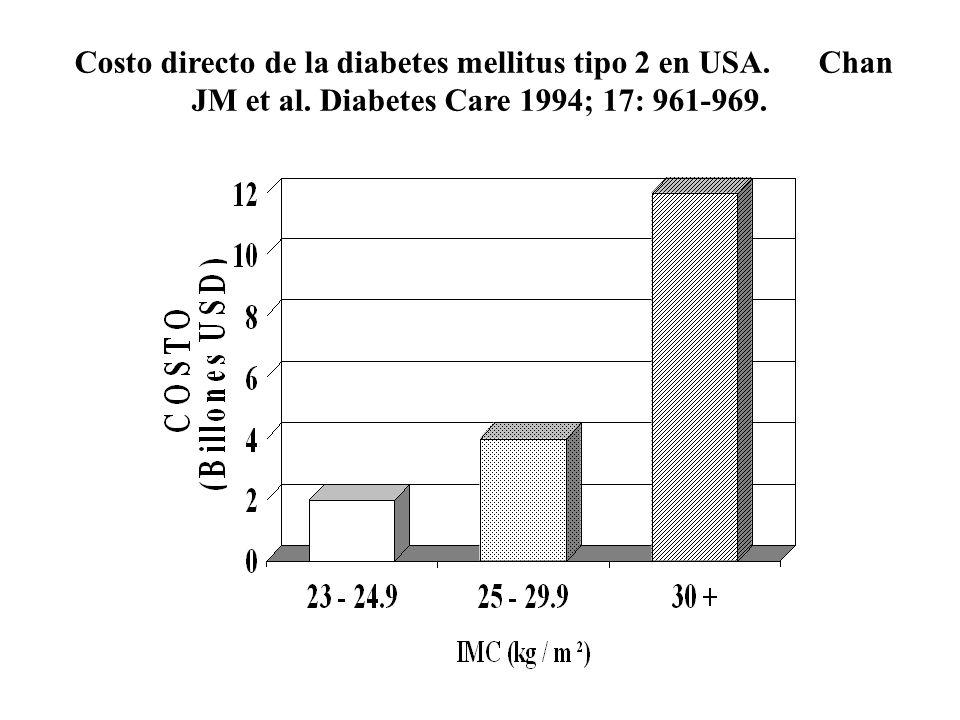 Costo directo de la diabetes mellitus tipo 2 en USA. Chan JM et al