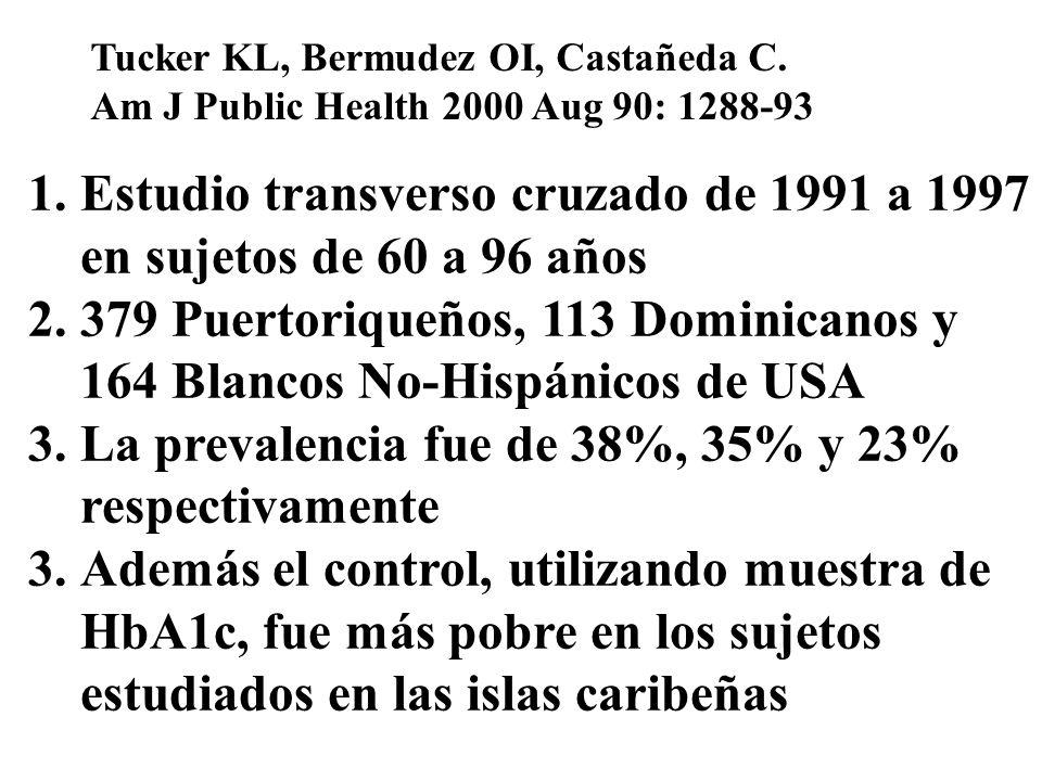Estudio transverso cruzado de 1991 a 1997 en sujetos de 60 a 96 años