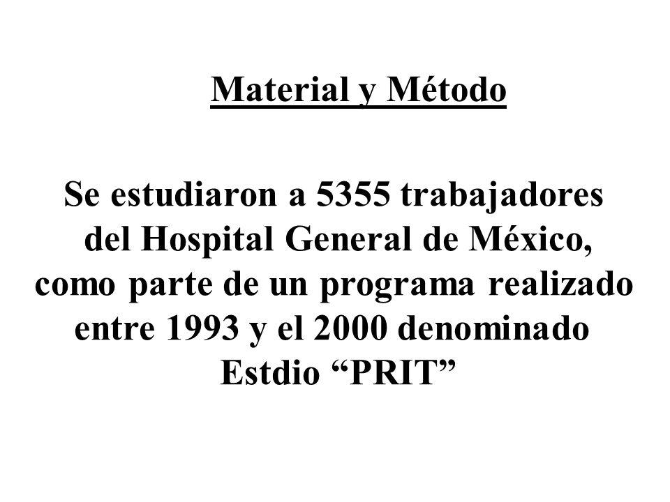 Se estudiaron a 5355 trabajadores del Hospital General de México,