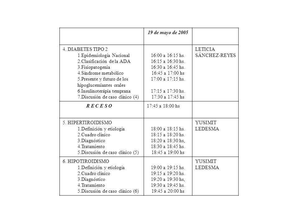 19 de mayo de 2005 4. DIABETES TIPO 2. Epidemiología Nacional. Clasificación de la ADA. Fisiopatogenia.