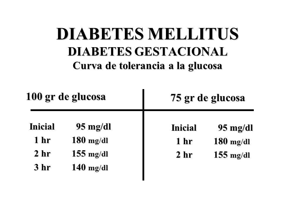 DIABETES MELLITUS DIABETES GESTACIONAL Curva de tolerancia a la glucosa