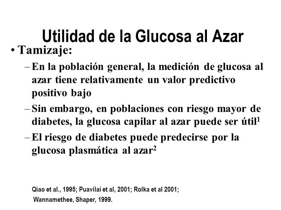 Utilidad de la Glucosa al Azar