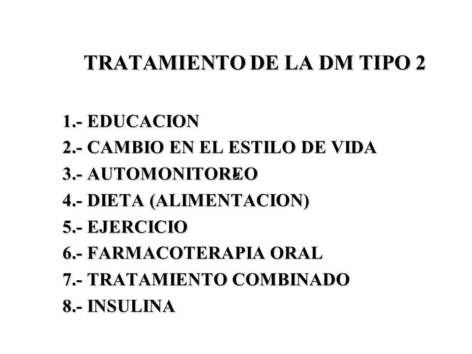 TRATAMIENTO DE LA DM TIPO 2