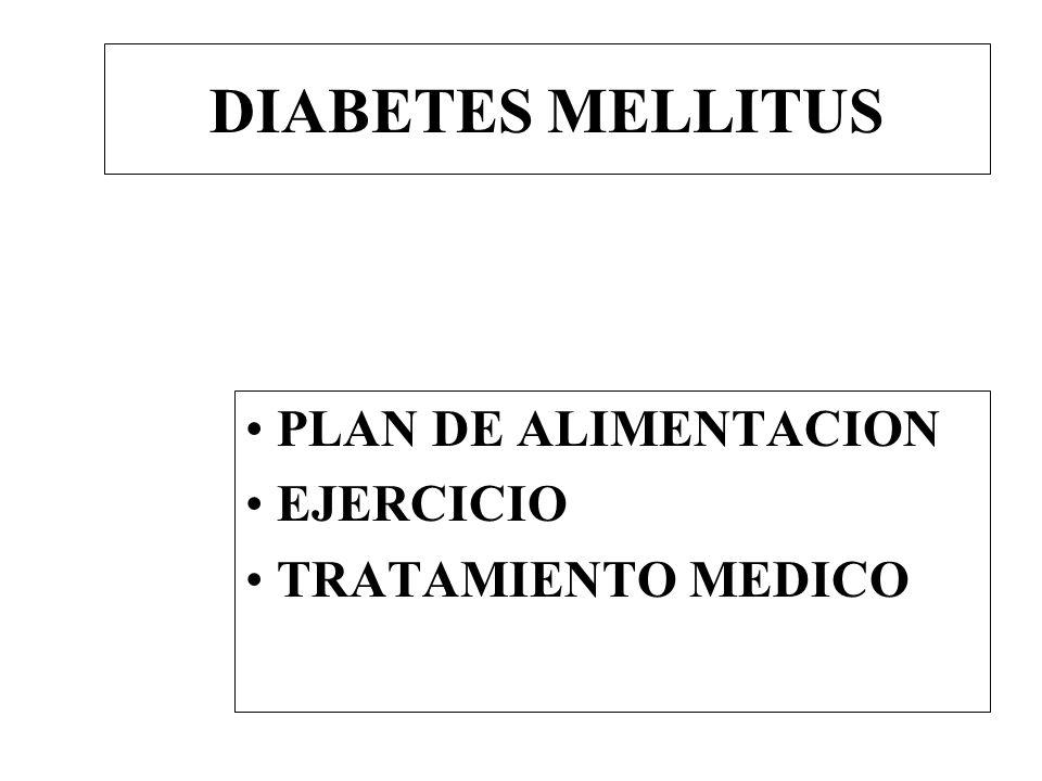 PLAN DE ALIMENTACION EJERCICIO TRATAMIENTO MEDICO