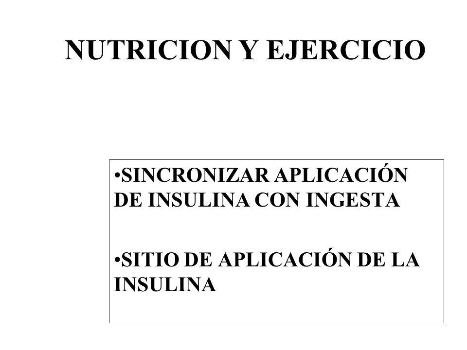NUTRICION Y EJERCICIO SINCRONIZAR APLICACIÓN DE INSULINA CON INGESTA