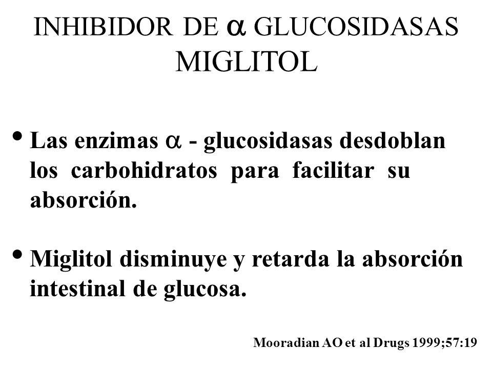 INHIBIDOR DE  GLUCOSIDASAS MIGLITOL