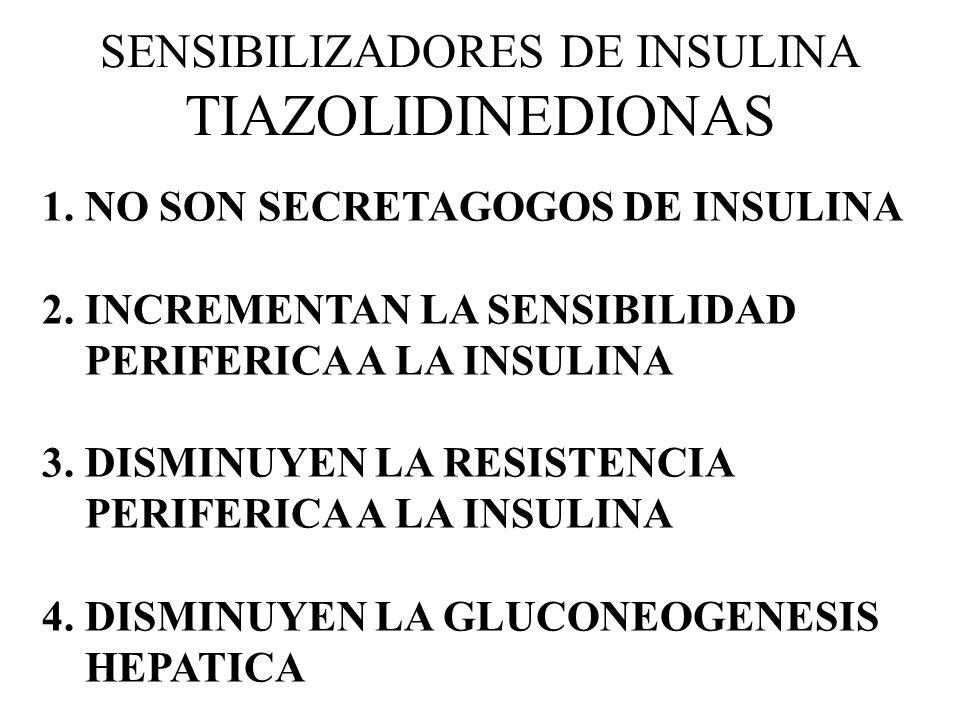 SENSIBILIZADORES DE INSULINA TIAZOLIDINEDIONAS
