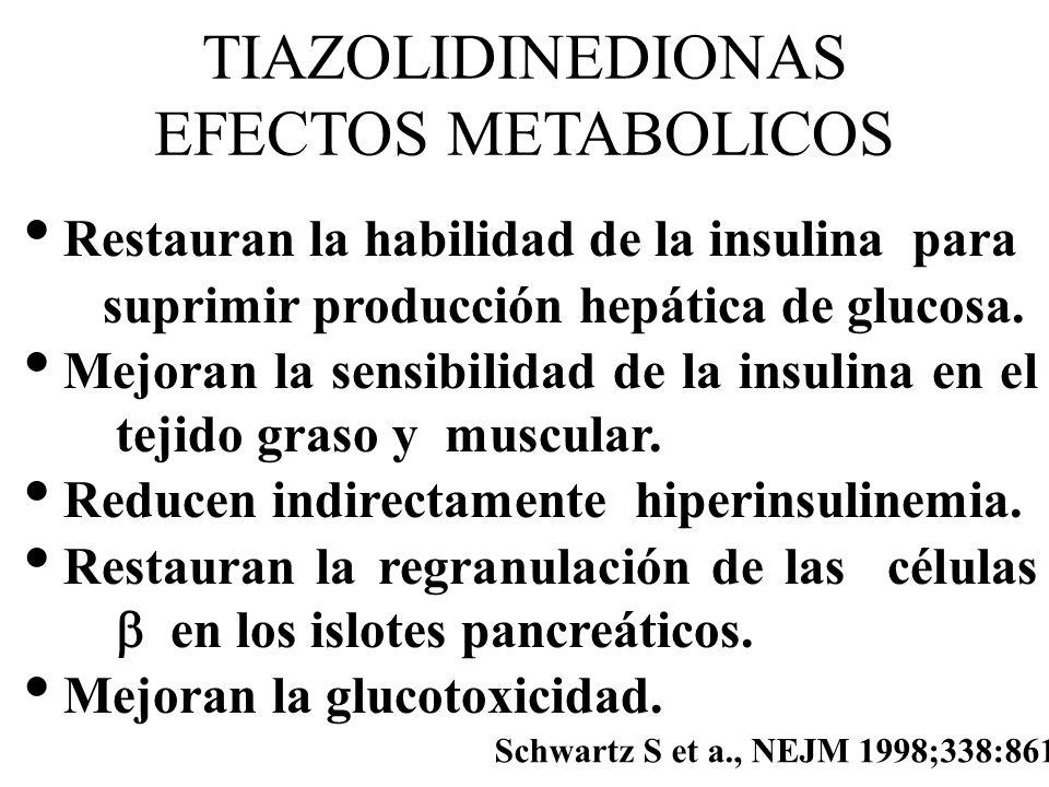 TIAZOLIDINEDIONAS EFECTOS METABOLICOS