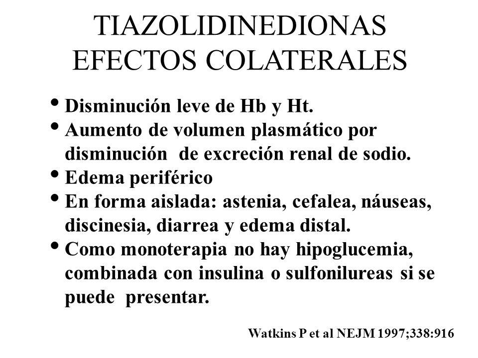 TIAZOLIDINEDIONAS EFECTOS COLATERALES