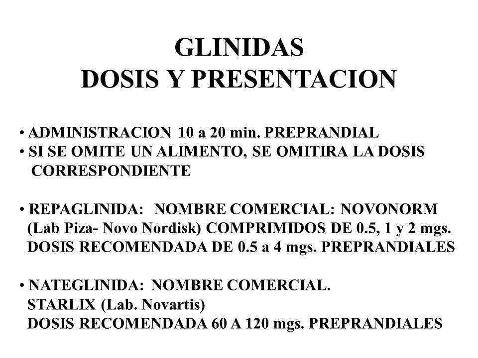 GLINIDAS DOSIS Y PRESENTACION