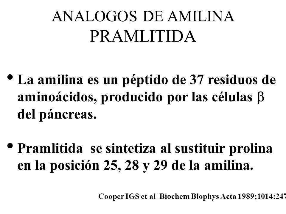 ANALOGOS DE AMILINA PRAMLITIDA