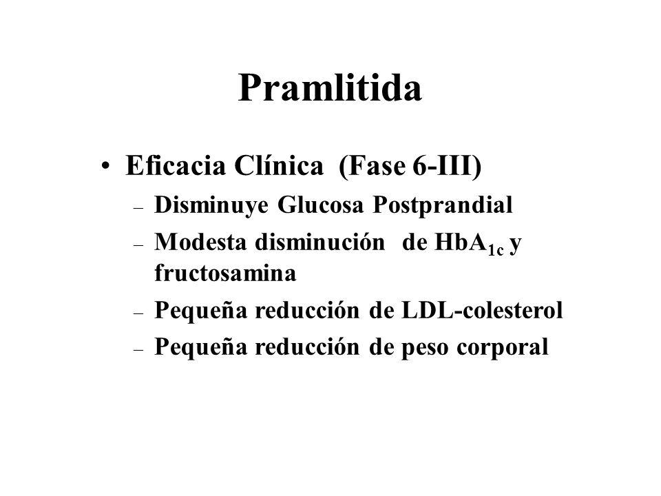 Pramlitida Eficacia Clínica (Fase 6-III)