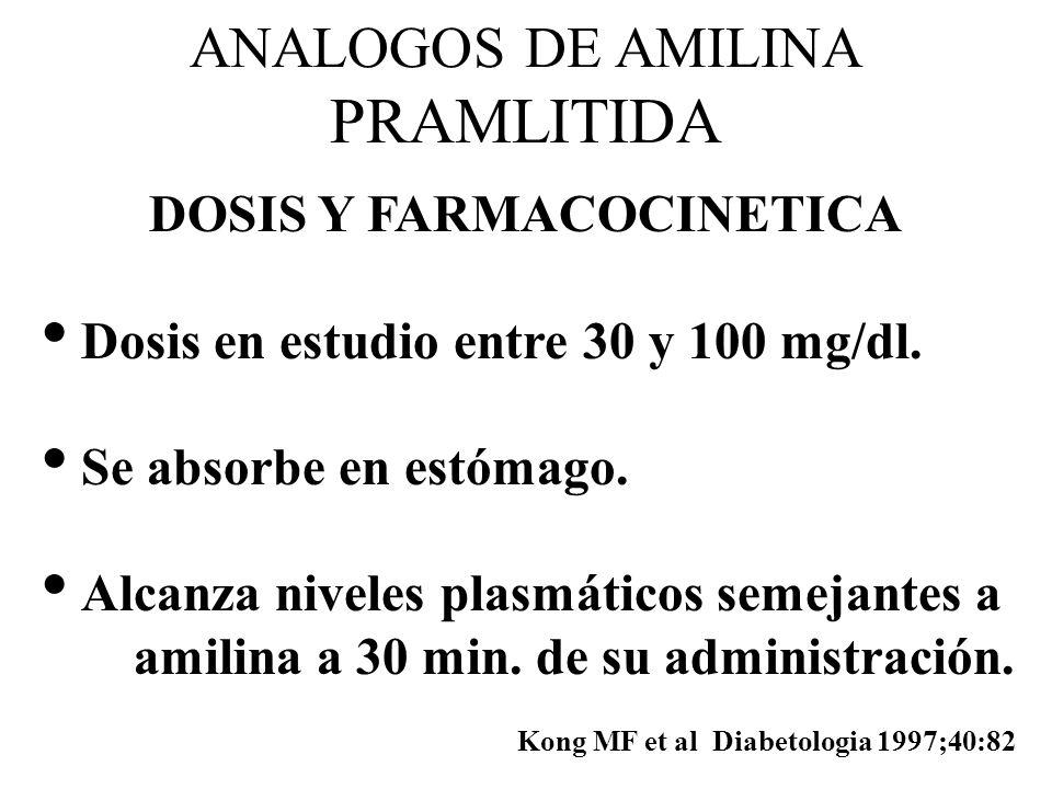 DOSIS Y FARMACOCINETICA