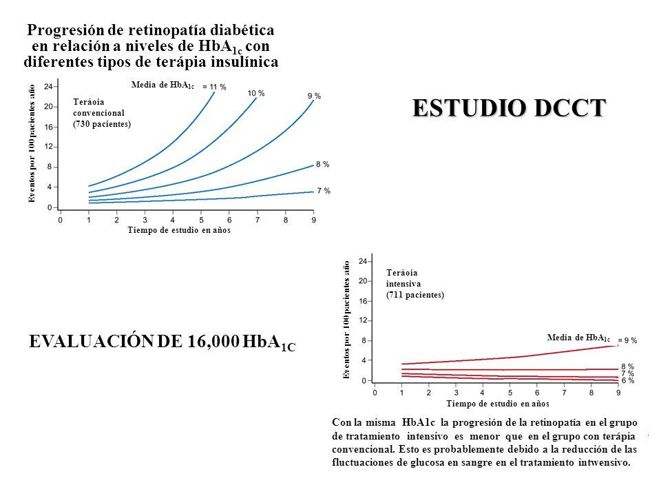 ESTUDIO DCCT EVALUACIÓN DE 16,000 HbA1C