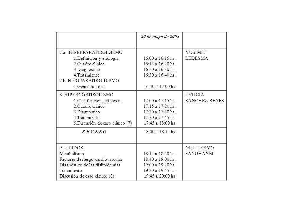 20 de mayo de 2005 7.a. HIPERPARATIROIDISMO. Definición y etiología. Cuadro clínico. Diagnóstico.
