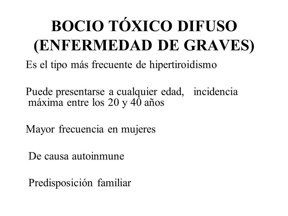 BOCIO TÓXICO DIFUSO (ENFERMEDAD DE GRAVES)