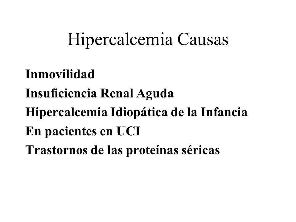 Hipercalcemia Causas Inmovilidad Insuficiencia Renal Aguda