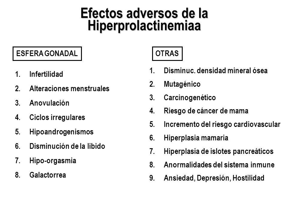 Efectos adversos de la Hiperprolactinemiaa