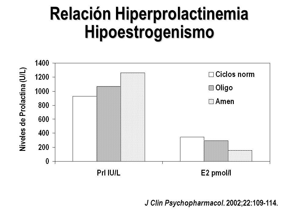 Relación Hiperprolactinemia Hipoestrogenismo