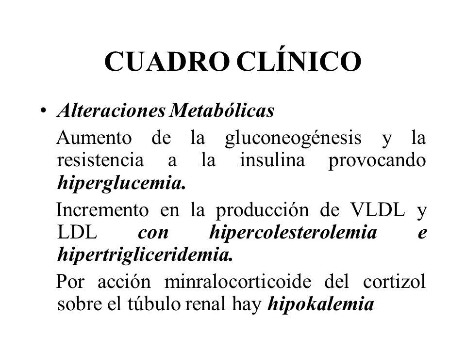 CUADRO CLÍNICO Alteraciones Metabólicas