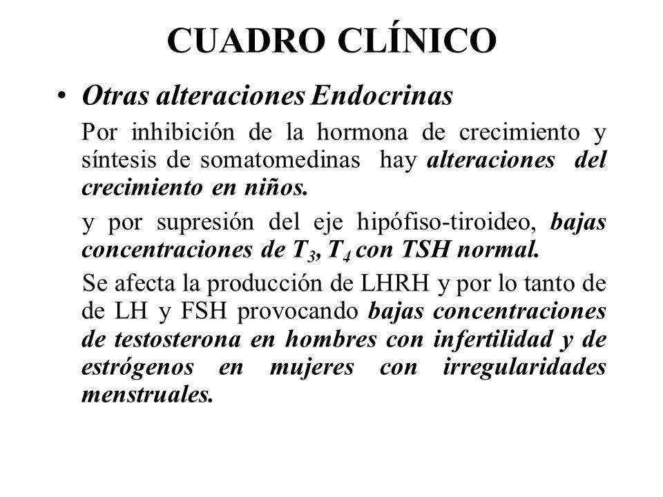 CUADRO CLÍNICO Otras alteraciones Endocrinas