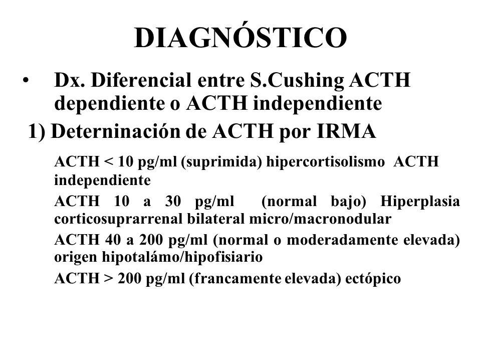 DIAGNÓSTICODx. Diferencial entre S.Cushing ACTH dependiente o ACTH independiente. 1) Deterninación de ACTH por IRMA.