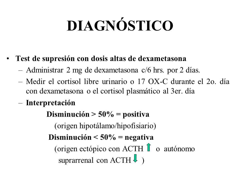 DIAGNÓSTICO Test de supresión con dosis altas de dexametasona