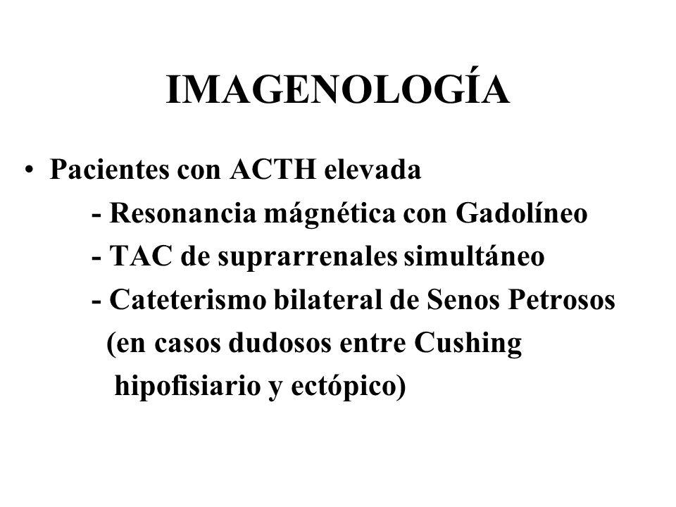 IMAGENOLOGÍA Pacientes con ACTH elevada